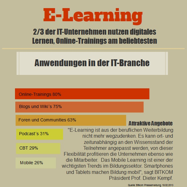 3E-Learning6obenquad